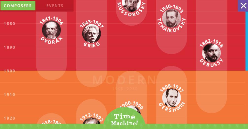 Composer Timeline music game online