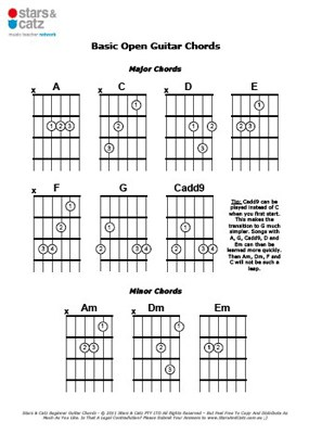 Basic open guitar chords image