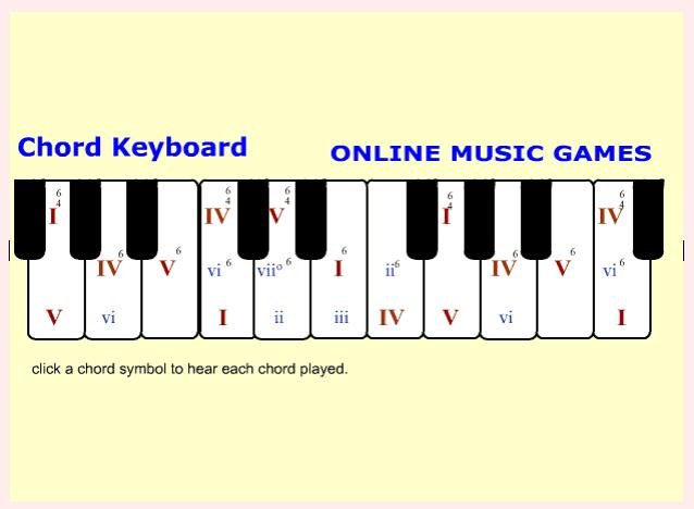 Chord keyboard music game