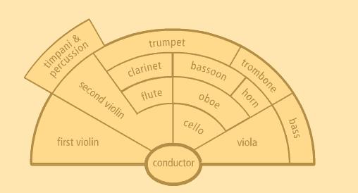 Instrument Lab music game online