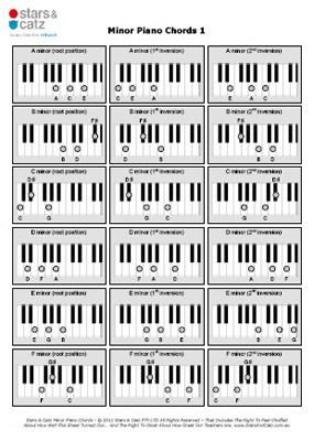 Minor piano chords sheet image