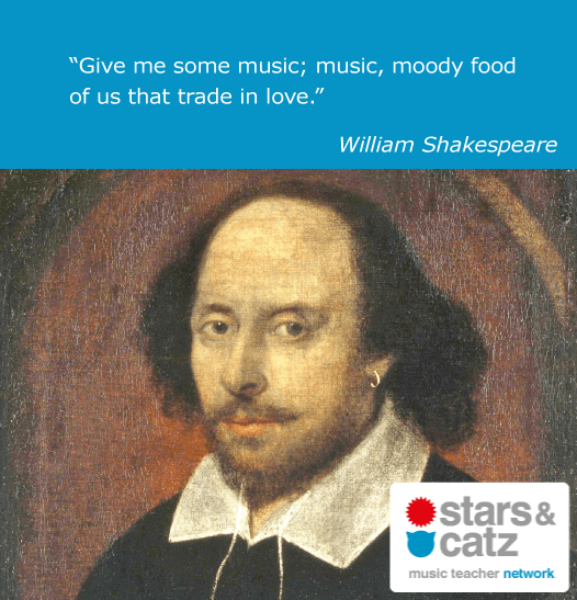 William Shakespeare Music Quote Image