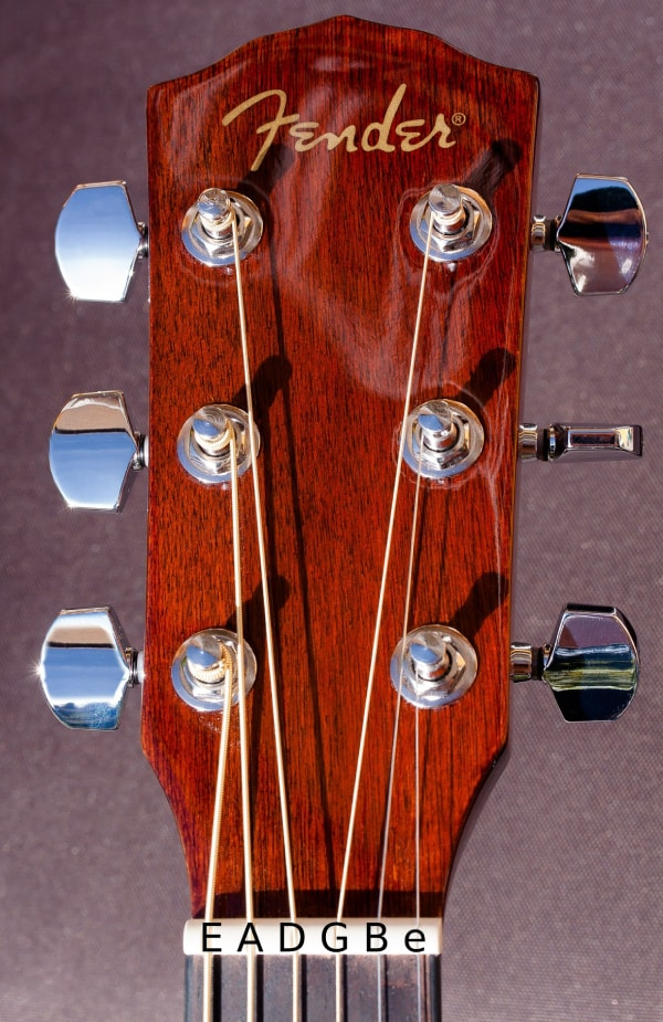 guitar with letters showing standard tuning on guitar